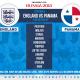 England team v Panama World Cup 2018