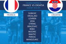 Croatia team v France World Cup final 2018