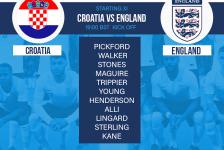 Croatia v England World Cup semi-final